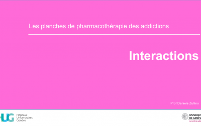Interactions pharmacocinétiques vs pharmacodynamiques